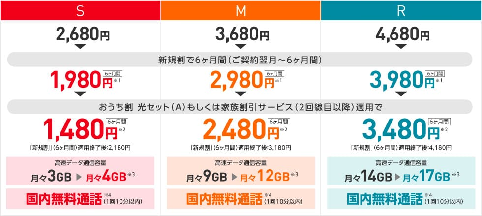 Y!mobileの料金プランの画像